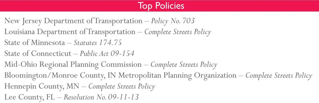 NJDOT s Complete Streets Policy NJDOT's Policy received the highest ranking from the National Complete
