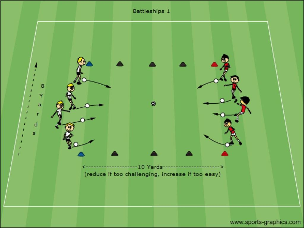 U8-U9: Battleships 1 Area: Depends on the ability of the players, so experiment. Start with 10 yards wide x 8 yards length.