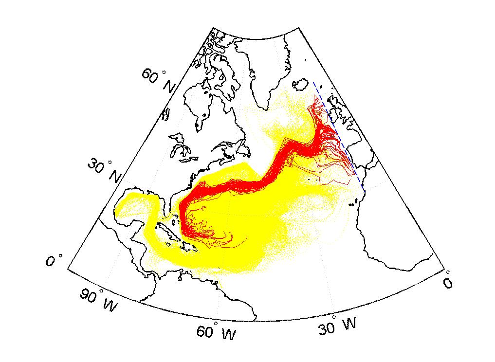 Larval migration: modelling ocean transport Reproduction of the ocean stream with a complex Ocean General Circulation Model Use the velocity field to move particles in the ocean and the temperature
