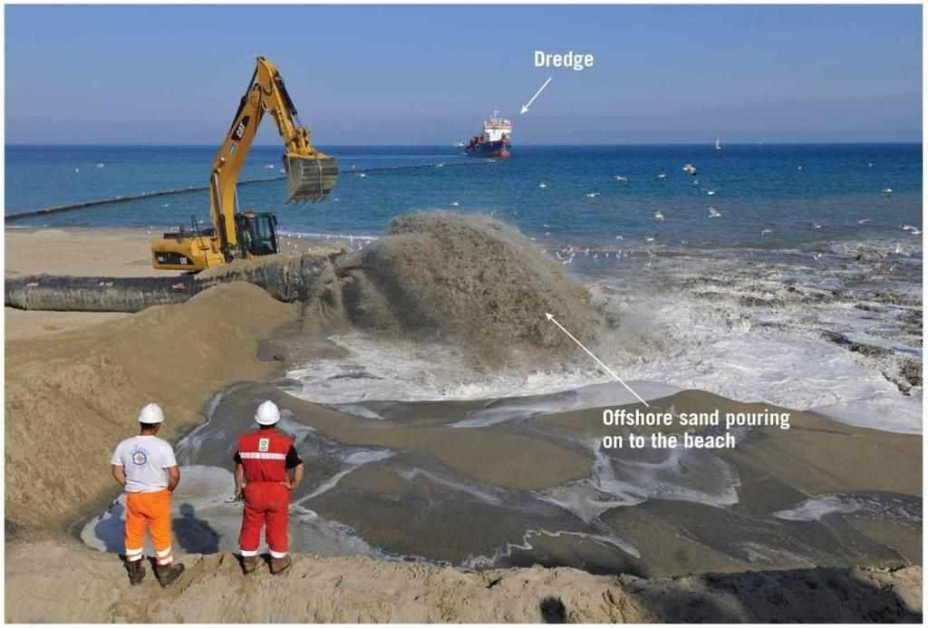 Stabilizing the Shore Alternatives to hard stabilization Beach