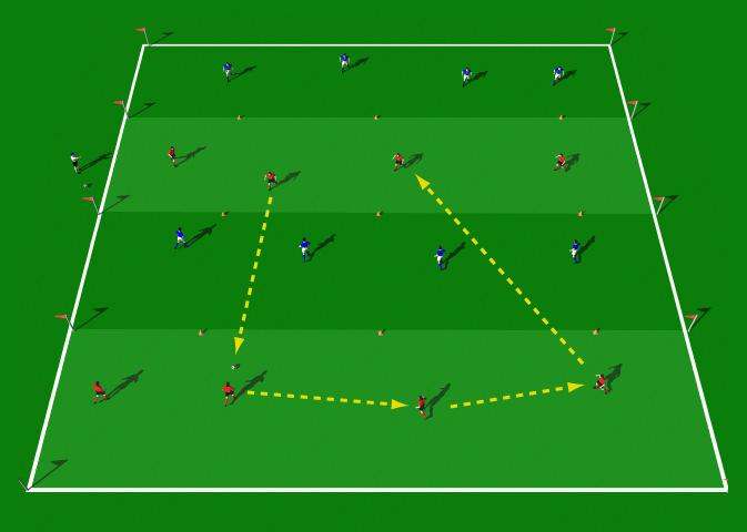 Improving Penetration when Passing This is a great group practice to develop penetration when passing ball. Best used for player age 14 and upwards.