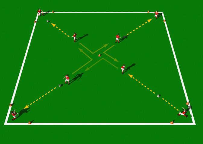 Passing Rotary Drill This practice is designed to improve the technical ability of the Push Pass with an emphasis on pace and accuracy. Area 20 x 20 yards. 8 players. 4 balls. Cones.