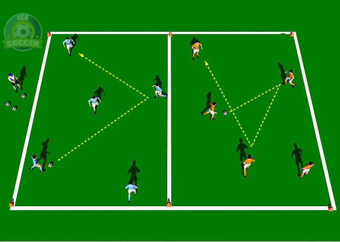Man City Passing Game (Part 1) This is a great passing exercise to develop vision, pace, accuracy, timing, disguise and tempo. Field Preparation 10 to 12 players.