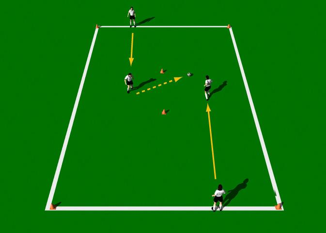 Reverse Pass Drill This practice is designed to improve the correct mechanics involved in the execution of the Reverse Pass. Area 10 x 20 yards. 4 players. 1 ball. Cones.