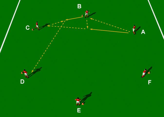 "Passing with the Right Speed This practice is designed to improve passing and support with an emphasis on the ""speed"" of the pass. Area 30 yard circle. Small group of players. 1 ball. Cones."