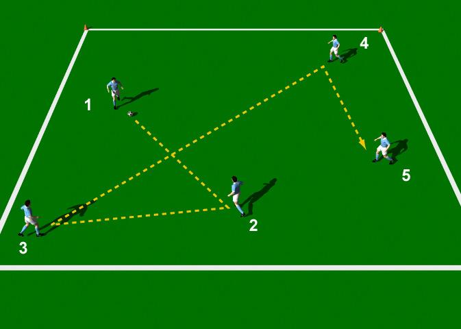 Numbers Game This practice is designed to improve the technical ability of the Push Pass with an emphasis on awareness of supporting players. Area 20 x 20 yards. Small group of players. 1 ball. Cones.