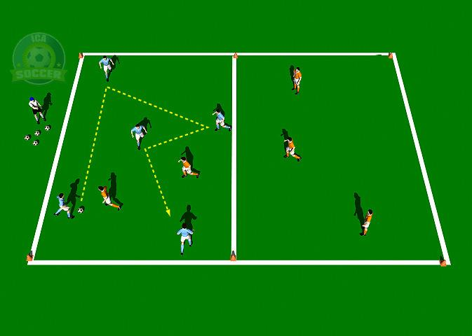 Man City Passing Game (Part 2) This is a great passing exercise to develop vision, pace, accuracy, timing, disguise and tempo defensive pressure. Field Preparation 10 to 12 players.