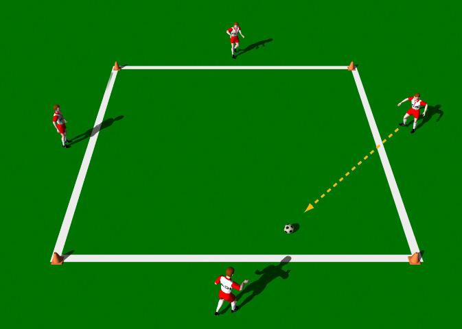 Passing and Support This practice is designed to improve short range passing with an emphasis on quality movement off the ball. Area 10 x 10 yards. 4 players. 1 ball. Cones.