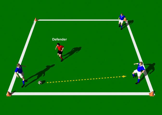 3 v 1 Passing under Pressure This practice is designed to improve the technical ability of the Push Pass with an emphasis on disguise, pace, accuracy and timing. Area 10 x 10 yards. 4 players. 1 ball.