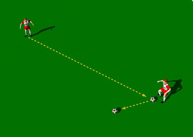 "Hit the Ball This practice is designed to improve the correct mechanics involved in the execution of the Push Pass"", with an emphasis on accuracy. Area 20 x 20 yards. 2 players. 1 ball."