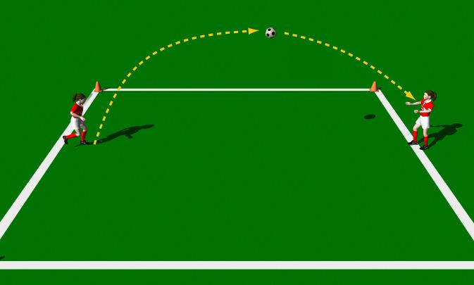 Mechanics of the Chip Pass This practice is designed to improve the technical ability of the Chip Pass with an emphasis on accuracy. Area 10 x 10 yards. 2 players. 1 ball. Cones.