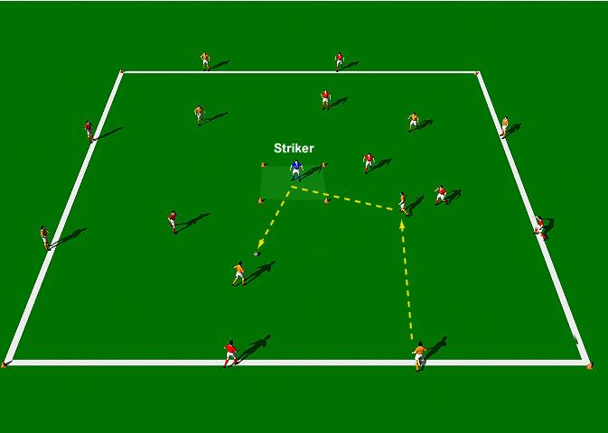 Burnley FC Possession Game with Striker This is a great possession exercise that emphasizes quick passing, movement and communication between players.