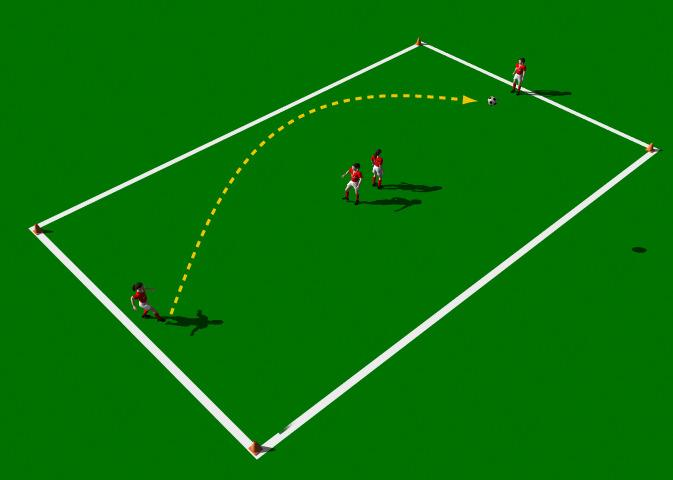 Aerial Passing Drill This practice is designed to introduce players to the correct mechanics involved in the execution of the Bent, Lofted and Chip Pass. Area 10 x 30 yards. 3 players. 1 ball. Cones.