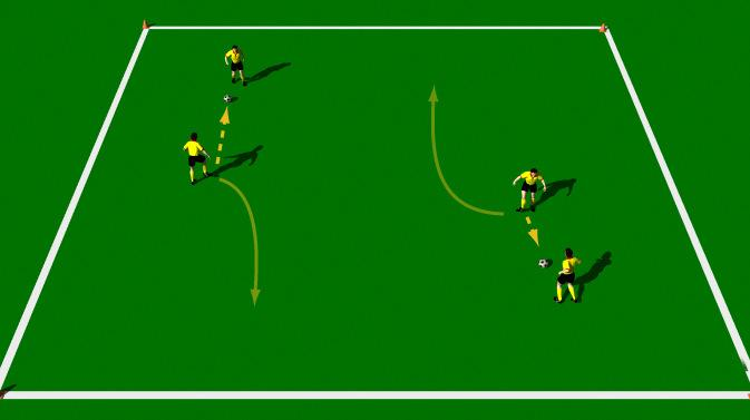 "Return the Pass This practice is designed to improve the technical ability of the Push Pass with emphasis on ""pace and accuracy"". Area 20 x 20 yards. 4 players. 2 balls. Cones."