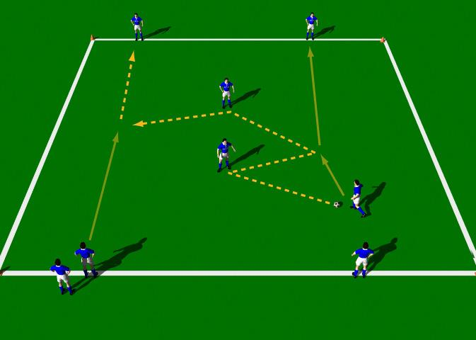 "First Man, Second Man This practice is designed to improve each players technical ability in short range passing with an emphasis on pace and accuracy"". Area 20 x 20 yards. 8 to 12 players. Balls."