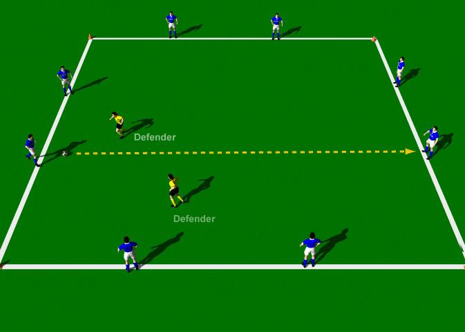 Keep the Ball This practice is designed to improve each players technical ability in short range passing with an emphasis on disguise, pace, accuracy and timing. Area 20 x 20 yards.