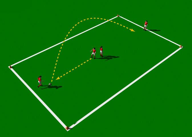 Chip Pass Drill This practice is designed to improve the technical ability of the Chip Pass with an emphasis in accuracy. Areas 20 x 30 yards. 4 players. Balls. Cones.