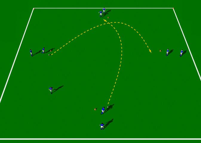 Loft and Chip Rotation Drill This practice is designed to improve the quality of individual aerial passing. Half Field. Large group of players. Balls. Cones. Colored bibs.