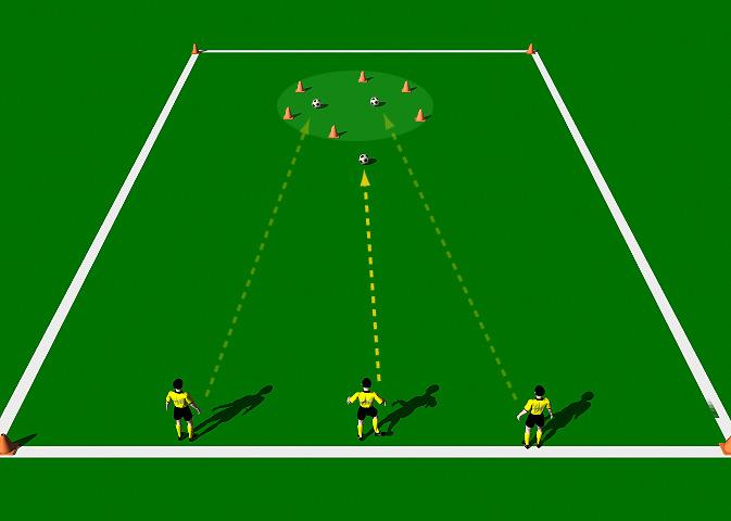 Land on the Moon This practice is designed to improve the technical ability of the Push Pass with an emphasis on pace and accuracy. Area 10 x 15 yards. Small group of players, balls and cones.