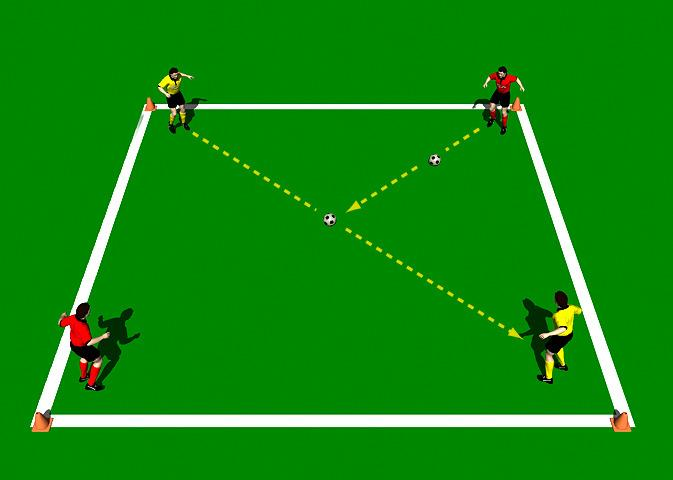 Speed Ball To improve the timing and accuracy of the pass.