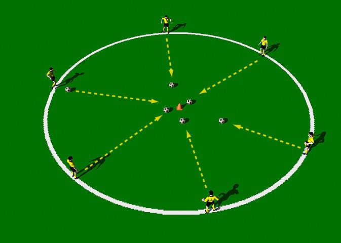 Soccer Marbles This practice is designed to improve the technical ability of the Push Pass with an emphasis on pace and accuracy. Center circle. Small group of players, balls.