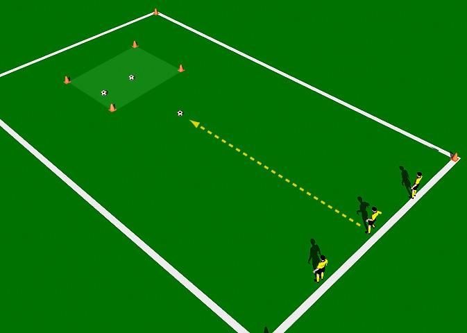 The Incredible Shrinking Box This practice is designed to improve the technical ability of the Push Pass with emphasis on pace and accuracy. Area 10 x 20 yards.