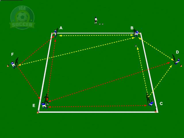 "Dutch High Tempo Passing Drill (Part 2) This practice is the next progression to the Dutch High Tempo Passing Drill (Part 1) It is designed to improve passing techniques with an emphasis on ""Passing"