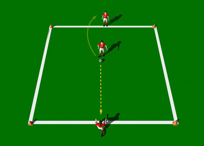 Two Player Relay This practice is designed to improve the technical ability of the Push Pass with an emphasis on Pace and accuracy. Area 10 x 10 yards. Three players. One ball, Four cones.