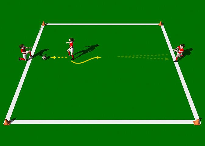 Pressure Passing 1 This practice is designed to improve the technical ability of the Push Pass with an emphasis on pace and accuracy. Area 10 x 10 yards. Three players. Two balls.