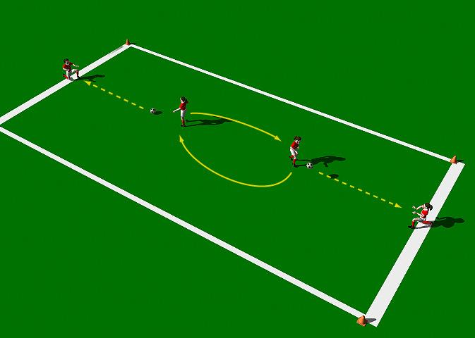 Pressure Passing 2 This practice is designed to improve the technical ability of the Push Pass with an emphasis on pace and accuracy. Area 10 x 20 yards. Four players. Two balls. Cones.