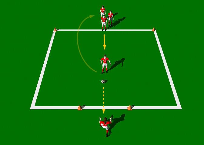 Target Passing This practice is designed to improve the technical ability of the Push Pass with an emphasis on accuracy. Area 10 x 10 yards. Small group of players. Supply of balls. Cones.