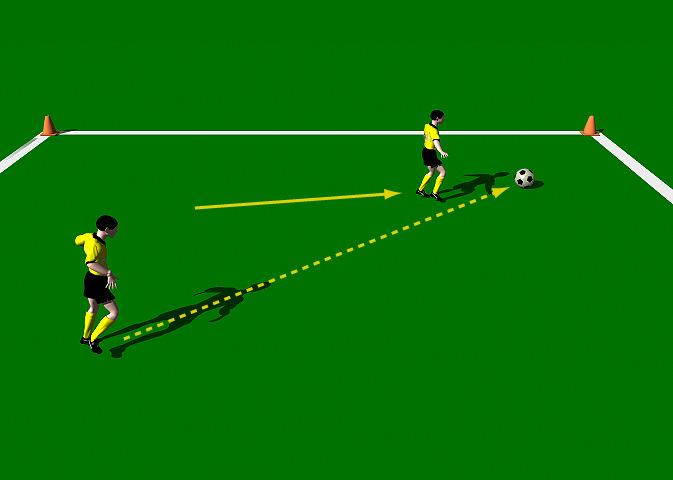 Follow the Pass This practice is designed to improve the correct mechanics involved in the execution of the Push Pass. Area 10 x 10 yards. 2 players. 1 ball. Cones.
