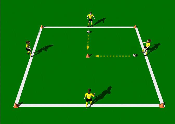 Knock Down the Cone This practice is designed to improve the mechanics involved in the execution of the Push Pass with an emphasis on accuracy. Area 10 x 10 yards. 4 players. 2 balls. Cones.