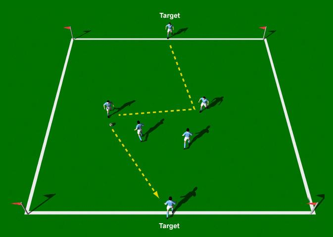 Mexico 2 v 2 Passing Game This is a good attacking exercise that emphasizes disciplined passing and movement. It develops good passing techniques, good movement and first touch.