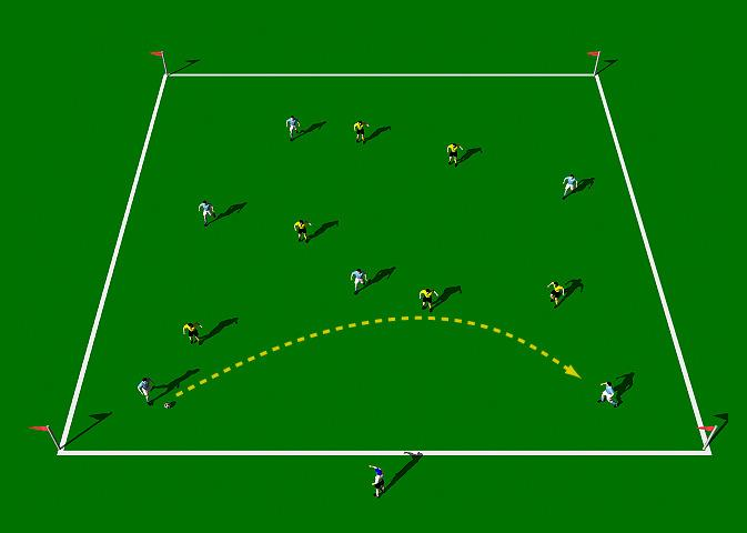 Juventus 6 v 6 Chip to Score Game This is a good attacking exercise that emphasizes disciplined passing and movement. It develops good passing techniques, good movement and first touch.