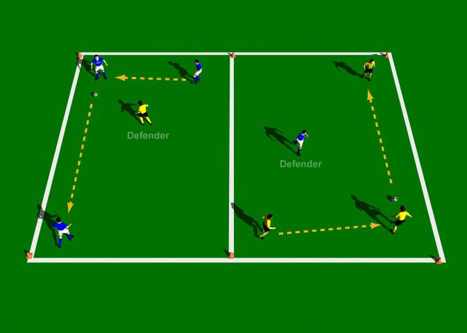 3 v 1 Swap Over This practice is designed to improve each players technical ability in short range passing with an emphasis on disguise, pace, accuracy and timing. Area 40 x 40 yards.
