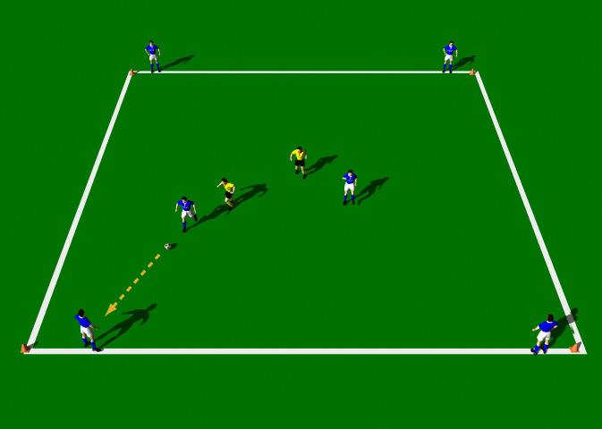 2 v 2 Under Pressure This practice is designed to improve the tactical understanding of the 2 v 2 situation with an emphasis on disguise, pace, accuracy and timing. Area 20 x 20 yards. 8 players.
