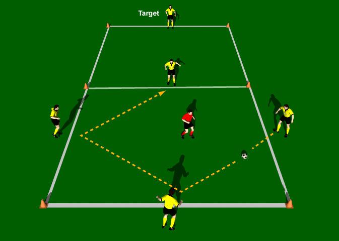 4 v 1 Play to Target This practice is designed to develop good ball possession in tight areas. An emphasis is placed on disguise, pace, accuracy, timing and penetration. Area 10 x 20 yards. 4 players.