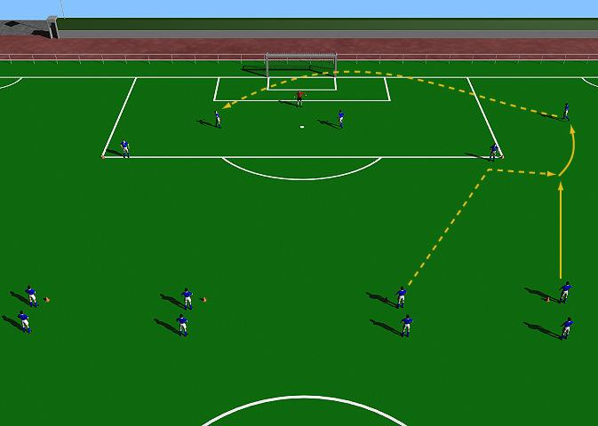 Crossing Drill 3 This practice is designed to improve the quality of aerial crossing. Half Field. Large group of players. Balls. Cones. Colored bibs.