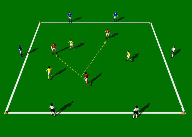 "3 v 3 in Grid This is a great practice to help improve quick passing and decision making. Emphasis is on 'one' and ""two' touch passing, angles of support, disguise and communication."