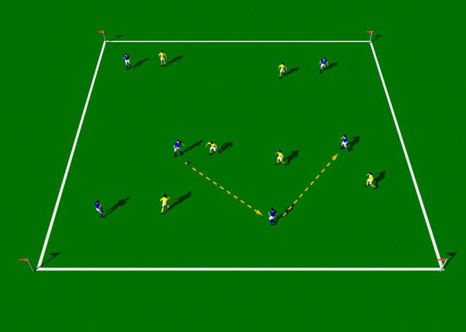 Numbers Possession Game This practice is designed to improve team possession. Emphasis of the game can be on; fitness, possession, defending, pressing, team shape or speed of play.