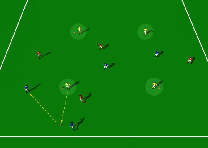 Passing to Targets This practice is designed to improve Passing, movement, support and switch play Grid size 40 x 40 yards.