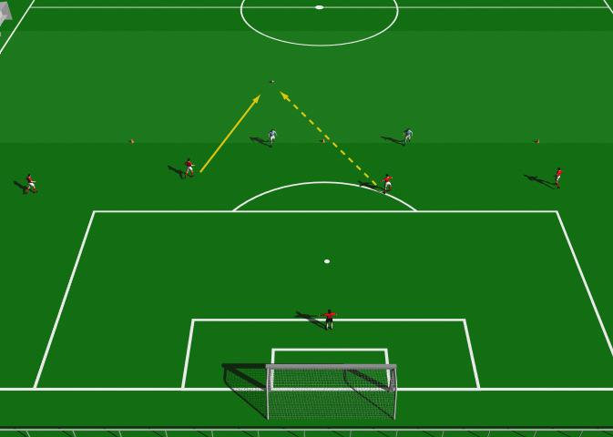 Passing for Defenders 3 This practice is designed to improve the forward passing of the back four as a unit. Use half field. Small group of players. Cones. Supply of balls.