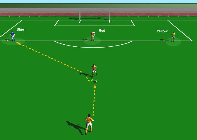 Passing for Midfielders 2 This practice is designed to a midfield players vision and decision making when passing in the attacking third of the field. Use half field.