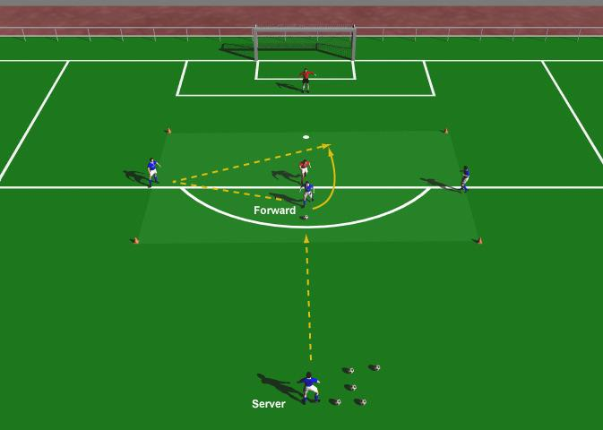 Passing for Forwards 3 - Back to Goal and Spin Off This practice is designed to improve a forwards passing ability when they have their back to goal. Use Penalty area. Supply of balls. Cones.