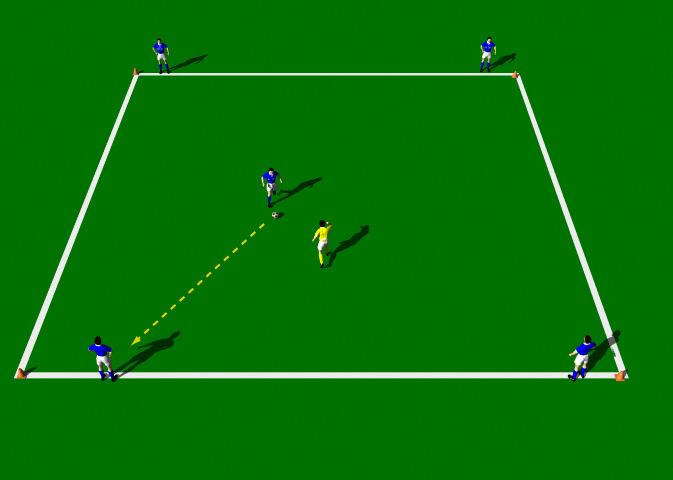 One against One with Four Corner Players This practice is designed to improve changes of direction, controlling and playing the ball in one movement, first time passing and Intercepting passes.