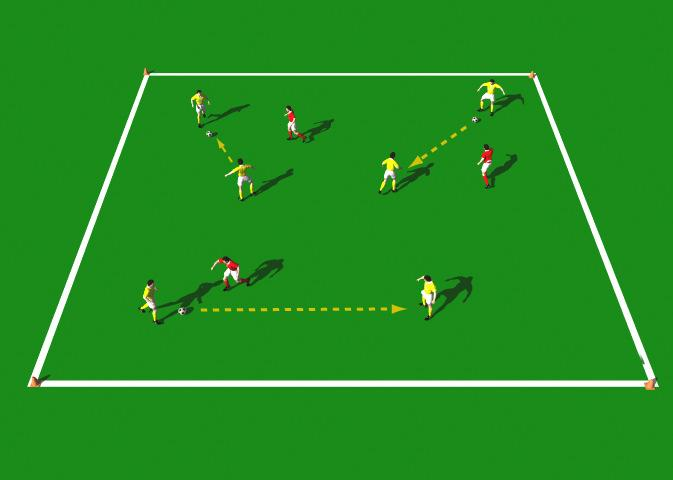 Two against One This practice is designed to improve Finding space, Positional play, Intercepting passes and Alternating between passes into open space and passes straight to a partner.