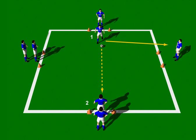 Italian Passing Awareness Drill This exercise is designed to work on each players quick decision making and passing skills.