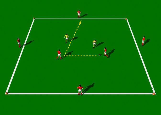 "Two against Two This practice is designed to improve ""One-two"" passing, Scissor movements and Covering. Area 20 x 20 yards. 8 players. Supply of balls. Cones. Colored bibs."