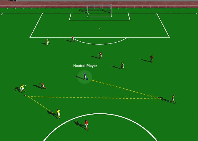 Five against Five Plus One Neutral Player This practice is designed to improve Marking and finding space, Switching the direction of the play, Direct return passes and Integration of a key midfield